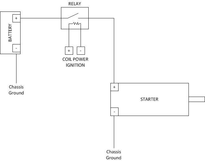 Starter still turns with key off - Yamaha R1 Forum: YZF-R1 Forums
